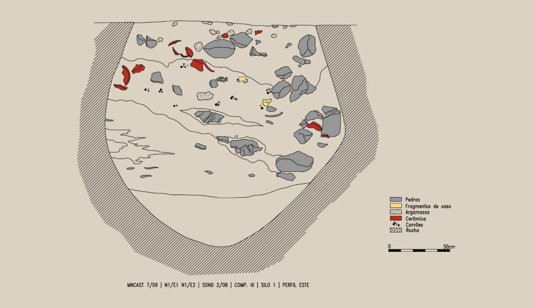 A relação entre a tipologia cerâmica e os hábitos alimentares intramuros no período tardo-medieval moderno